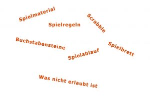 Hier sind verschiedene Wörterzum Thema Scrabble zu sehen, die wild über der Seite verteilt sind.