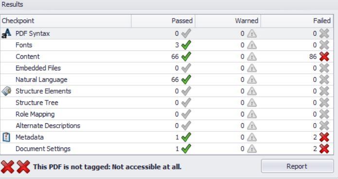 Bildschirmfoto eines PDF-Testberichtes
