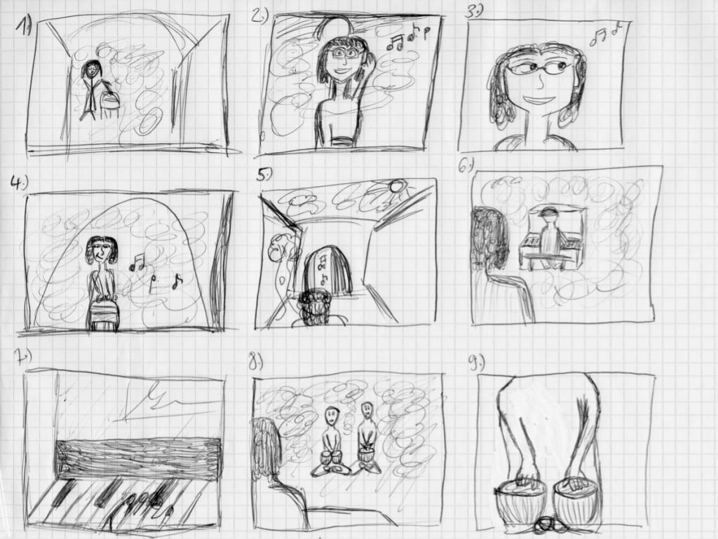 Zeichnung der Szenenabfolge
