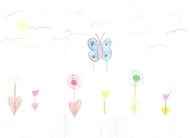 Frühlingsbild, von Anja mit Buntstiften gezeichnet: Eine Wiese im Sonnenschein mit vielen Blumen und einem Schmetterling und Vögeln am Himmel.